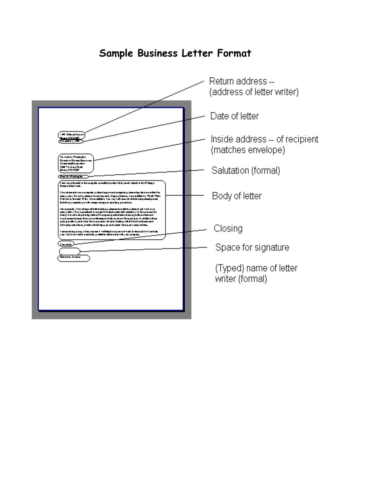 Layout Of Business Letter from www.printablelegaldoc.com